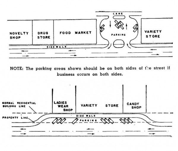 Illustration from Noel Dant's The Nature of Parking and Traffic, City of Edmonton 1953