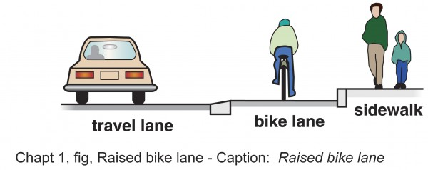 raised_bike_lane