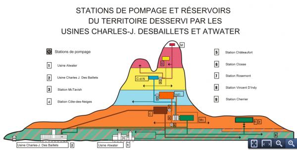 Source: Ville de Montréal