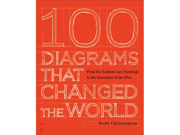 Book review 100 diagrams that changed the world spacing national it all begins with a diagram in architecture it is the grand design of the floor plan in mathematics it is the graphic representation of an algebraic or ccuart Gallery