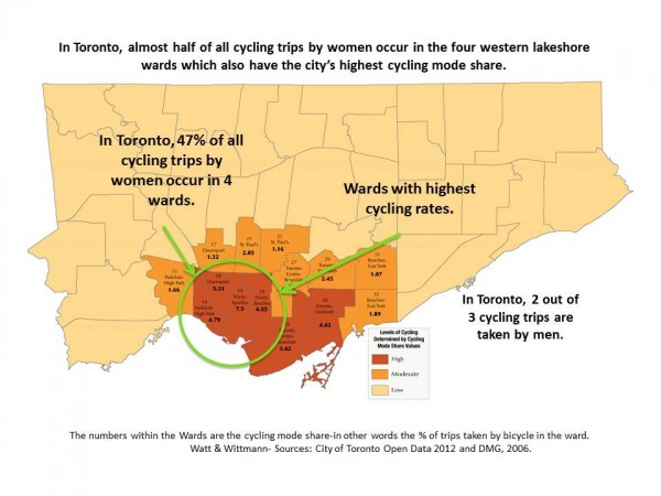 Female cycling graphic Spacing 4 July2013