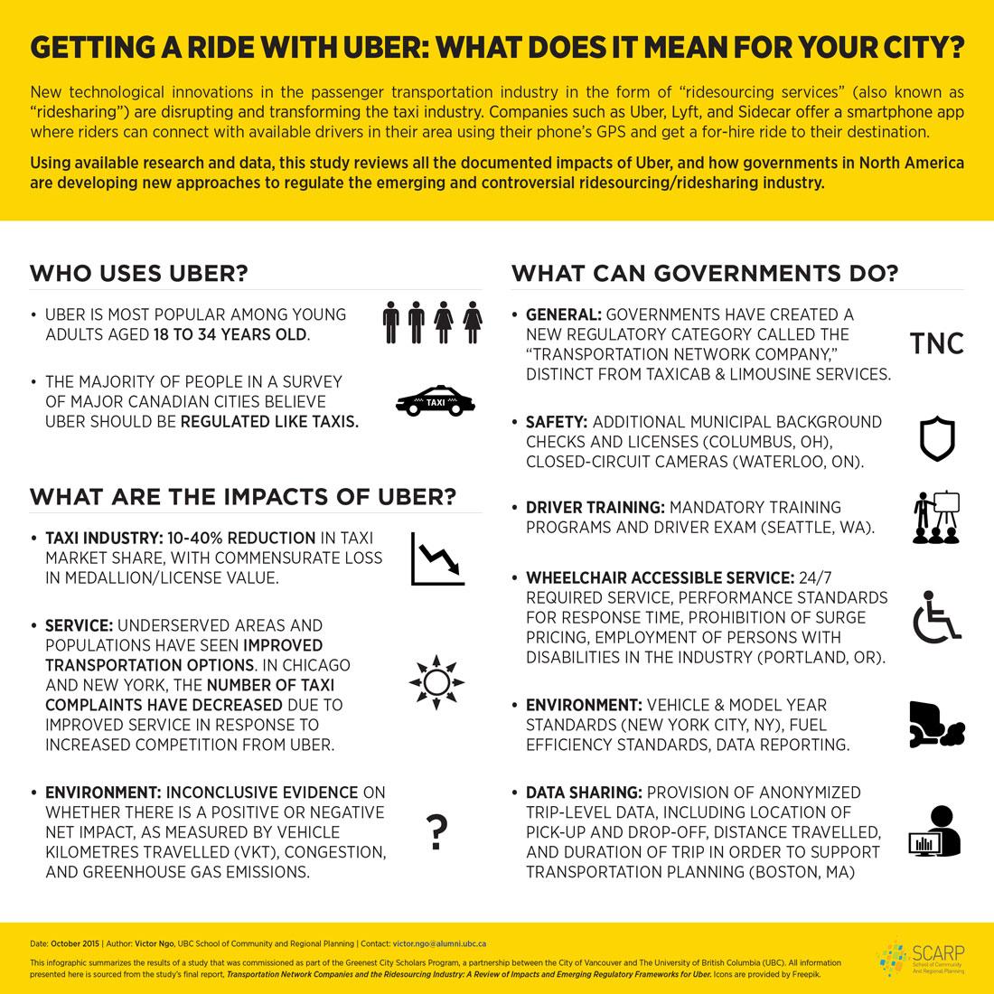 NGO_Uber_Infographic_1100