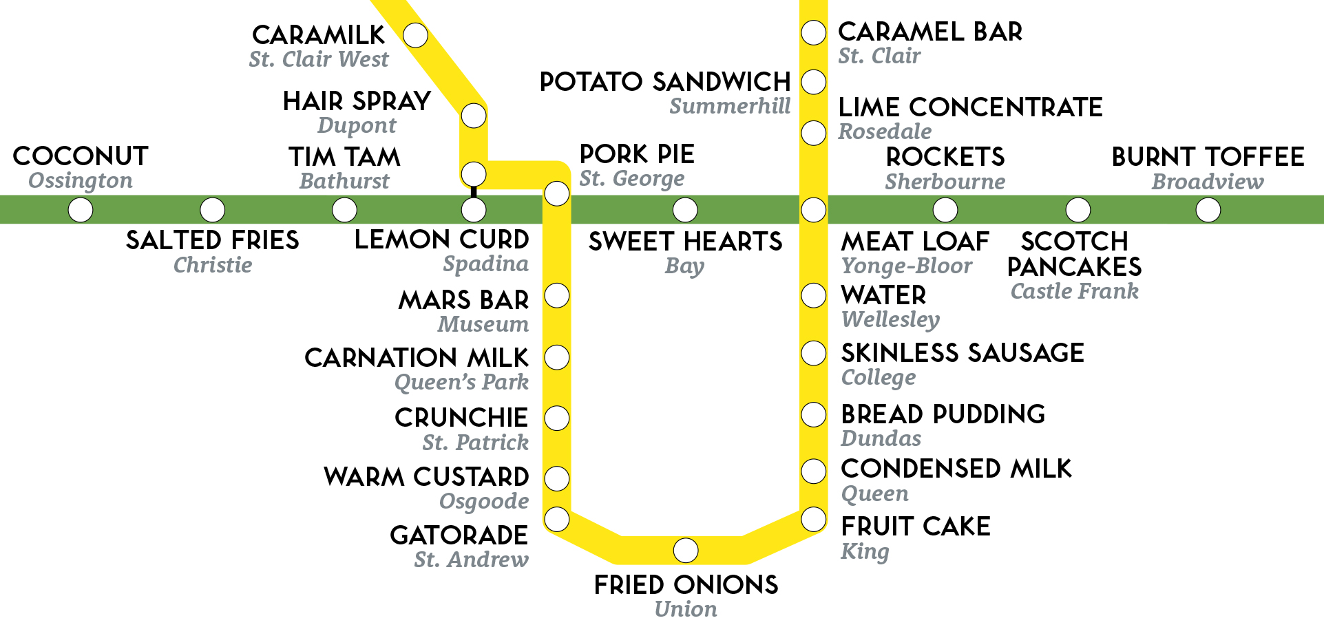 Toronto Subway Map Union Station.This Is What The Toronto Subway Tastes Like Spacing Toronto